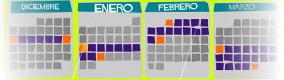 calendarios de disponibilidades